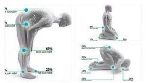 فوائد صلاة التراويح لجسم الإنسان